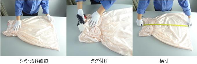 中国輸入代行HAMのアパレル加工作業代行サービス手順フロー