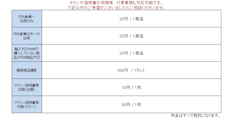 AmazonFBA納品代行サービス。中国OEM生産支援にも対応いたします。