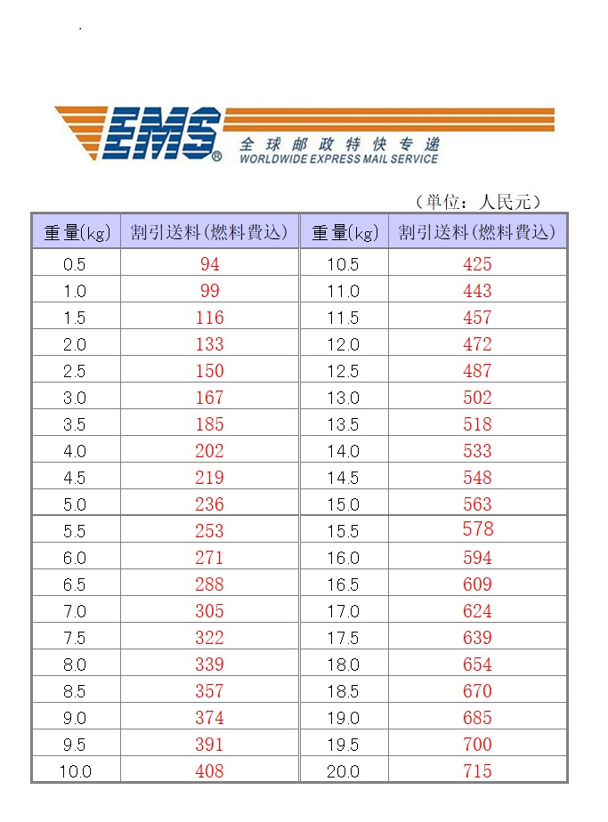 中国輸入代行HAMのEMSを使った日本までの送料を記載しています。中国生産OEM発送にも利用できます。